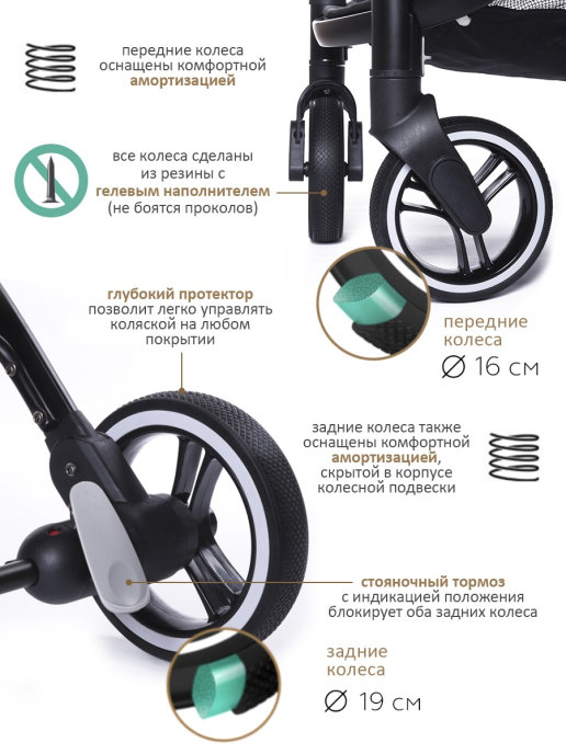 Прогулочная коляска  Jetem Lavida/синий (черная рама)